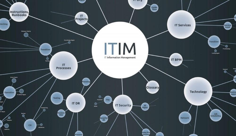 ITIM IT Information Management (Whitepaper)